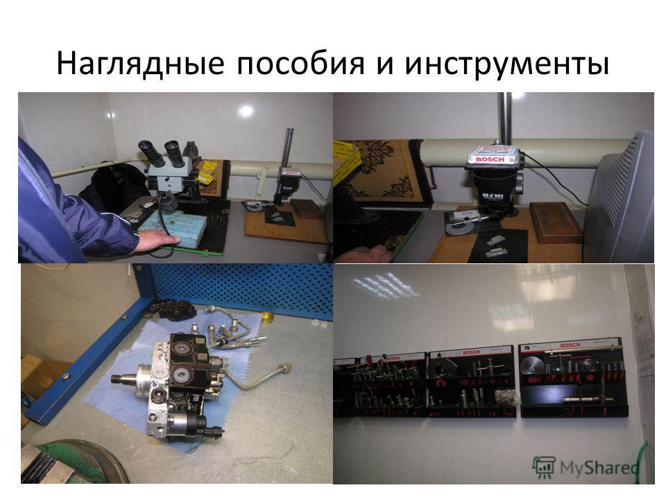 Наглядные пособия и инструменты