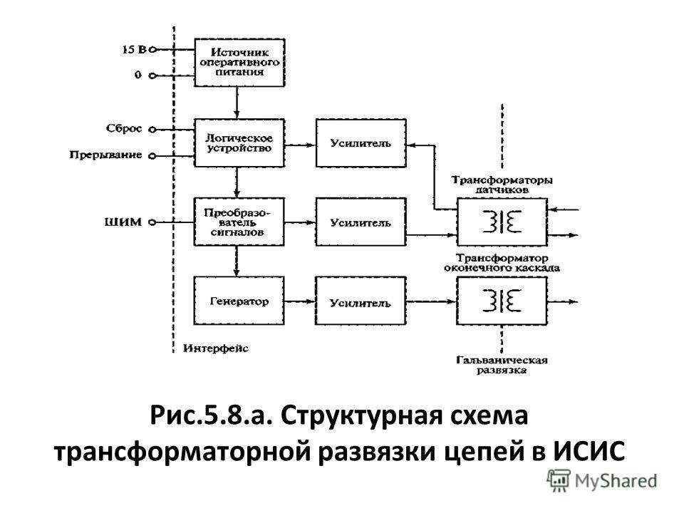 Рис.5.8.а. Структурная схема трансформаторной развязки цепей в ИСИС