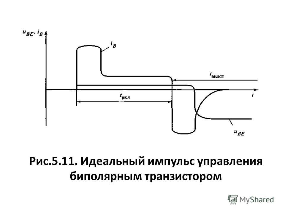 Рис.5.11. Идеальный импульс управления биполярным транзистором