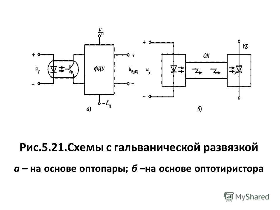 Рис.5.21.Схемы с гальванической развязкой а – на основе оптопары; б –на основе оптотиристора