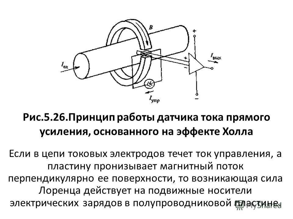Рис.5.26.Принцип работы датчика тока прямого усиления, основанного на эффекте Холла Если в цепи токовых электродов течет ток управления, а пластину пронизывает магнитный поток перпендикулярно ее поверхности, то возникающая сила Лоренца действует на п