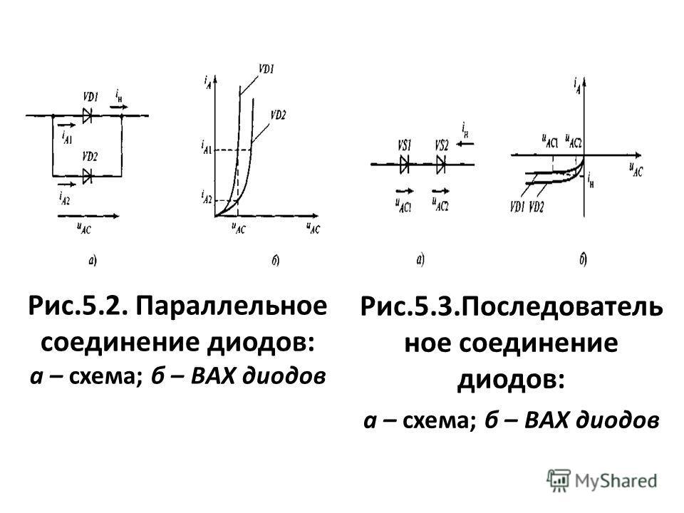 Рис.5.2. Параллельное соединение диодов: а – схема; б – ВАХ диодов Рис.5.3.Последователь ное соединение диодов: а – схема; б – ВАХ диодов