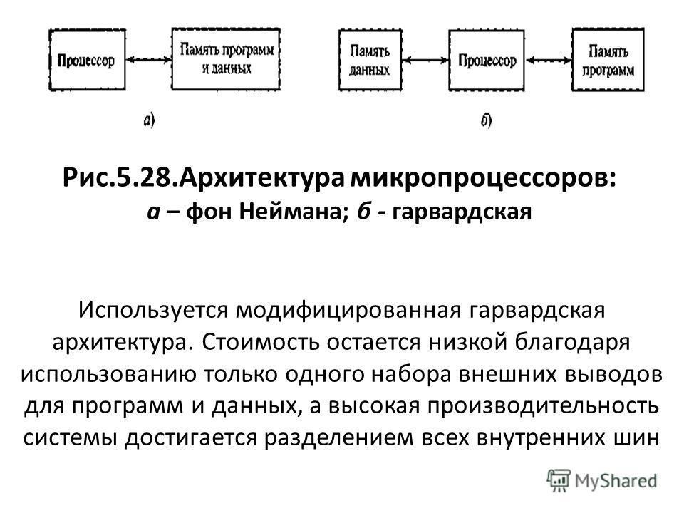 Рис.5.28.Архитектура микропроцессоров: а – фон Неймана; б - гарвардская Используется модифицированная гарвардская архитектура. Стоимость остается низкой благодаря использованию только одного набора внешних выводов для программ и данных, а высокая про