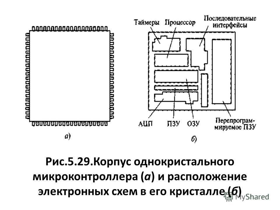 Рис.5.29.Корпус однокристального микроконтроллера (а) и расположение электронных схем в его кристалле (б)