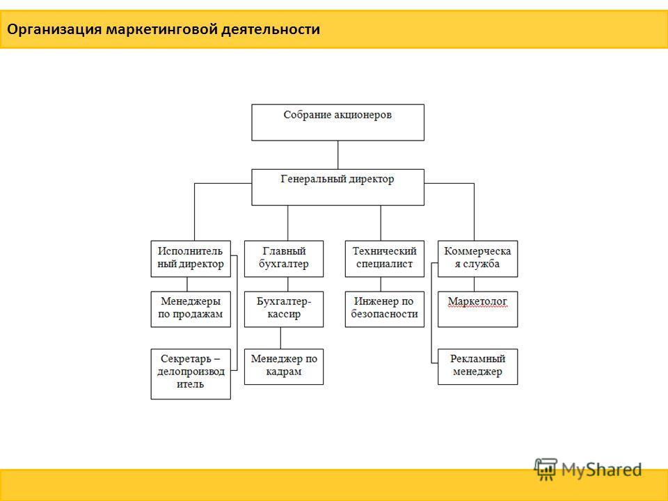 Смоленская область, справка о регионе Организация маркетинговой деятельности