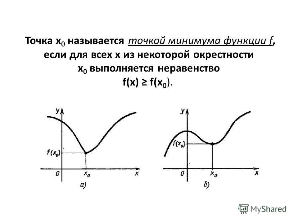 Точка x 0 называется точкой минимума функции f, если для всех x из некоторой окрестности x 0 выполняется неравенство f(x) f(x 0 ).