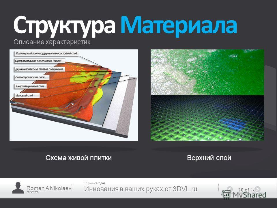PRESENTER 10 of 14 Структура Материала Описание характеристик Roman A Nikolaev Только сегодня Инновация в ваших руках от 3DVL.ru Схема живой плиткиВерхний слой