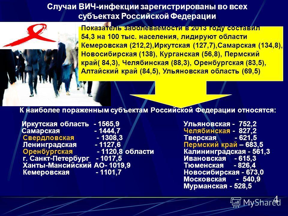 Количество зарегистрированных случаев ВИЧ-инфекции у граждан Российской Федерации На 31 декабря 2013 года нарастающим итогом зарегистрировано 798 866 ВИЧ-инфицированных граждан страны, в том числе 7 524 детей в возрасте до 15 лет. В 2013 г. зарегистр
