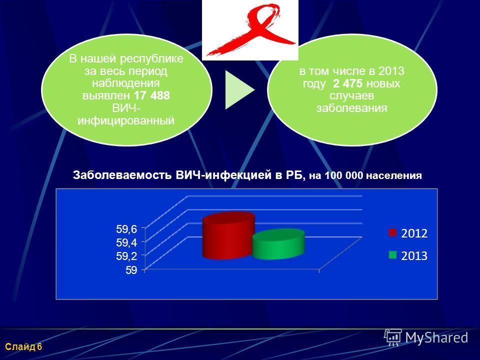 Слай д 5 Динамика заболеваемости и пораженности ВИЧ-инфекцией в Р еспублике Б ашкортостан в 2000-201 3 гг.