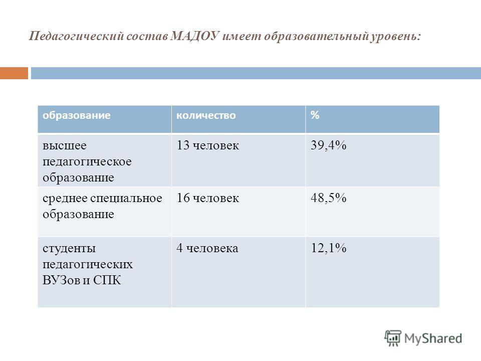 Ипотека в Челябинске, условия ипотеки, ипотечный