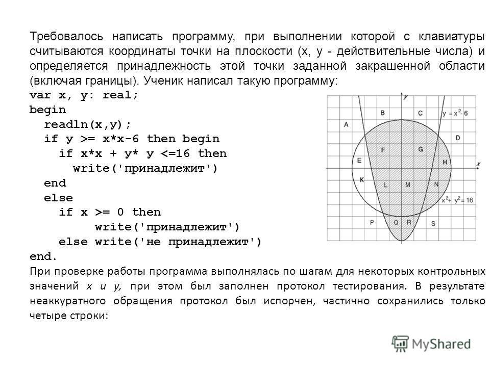Требовалось написать программу, при выполнении которой с клавиатуры считываются координаты точки на плоскости (х, у - действительные числа) и определяется принадлежность этой точки заданной закрашенной области (включая границы). Ученик написал такую