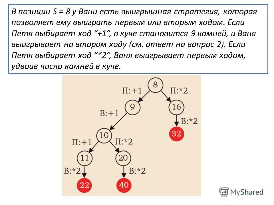 В позиции S = 8 у Вани есть выигрышная стратегия, которая позволяет ему выиграть первым или вторым ходом. Если Петя выбирает ход +1, в куче становится 9 камней, и Ваня выигрывает на втором ходу (см. ответ на вопрос 2). Если Петя выбирает ход *2, Ваня