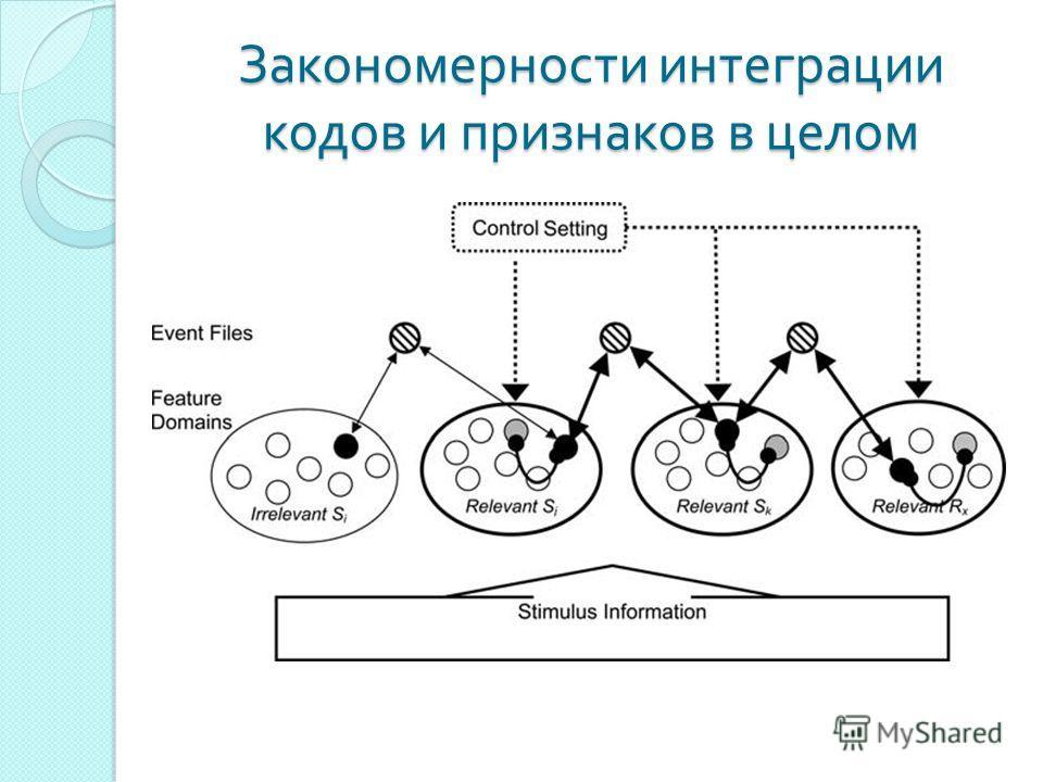 Закономерности интеграции кодов и признаков в целом