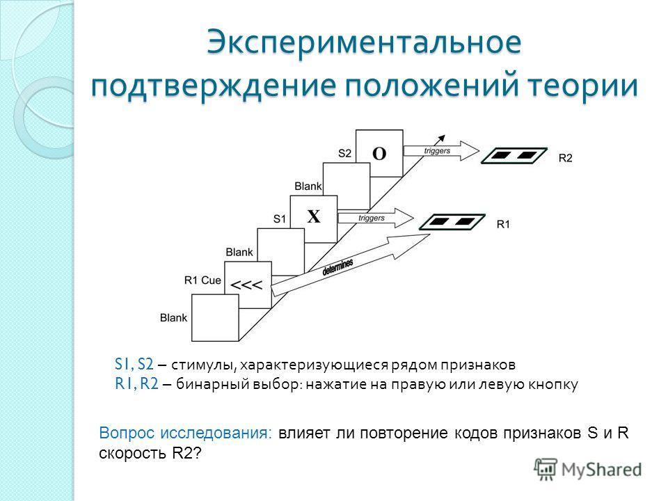 Экспериментальное подтверждение положений теории S1, S2 – стимулы, характеризующиеся рядом признаков R1, R2 – бинарный выбор: нажатие на правую или левую кнопку Вопрос исследования: влияет ли повторение кодов признаков S и R скорость R2?