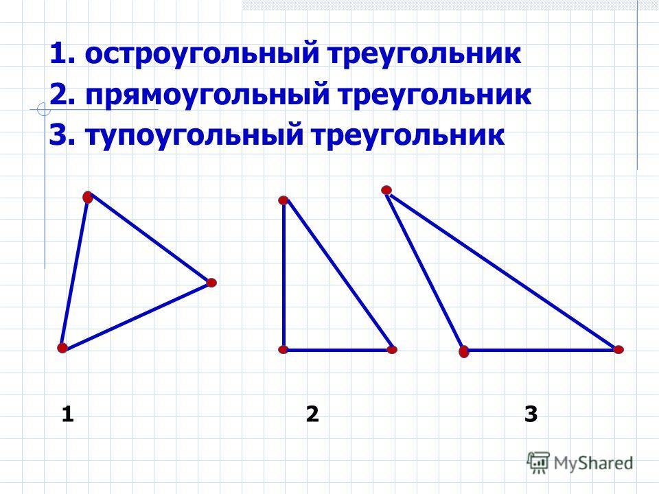1. остроугольный треугольник 2. прямоугольный треугольник 3. тупоугольный треугольник 1 2 3
