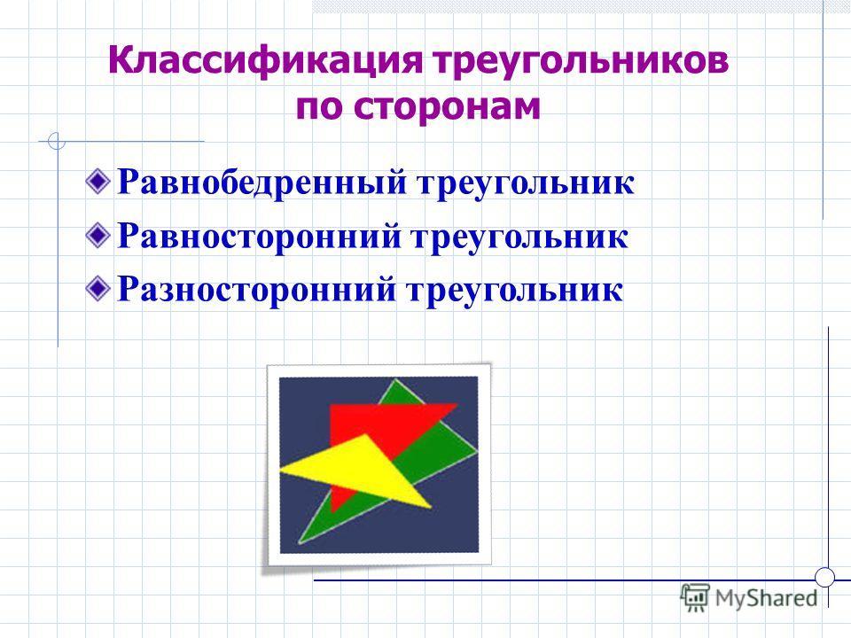 Классификация треугольников по сторонам Равнобедренный треугольник Равносторонний треугольник Разносторонний треугольник