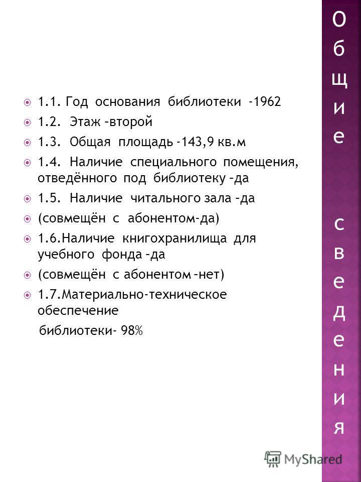 1.1. Год основания библиотеки -1962 1.2. Этаж –второй 1.3. Общая площадь -143,9 кв.м 1.4. Наличие специального помещения, отведённого под библиотеку –да 1.5. Наличие читального зала –да (совмещён с абонентом-да) 1.6.Наличие книгохранилища для учебног