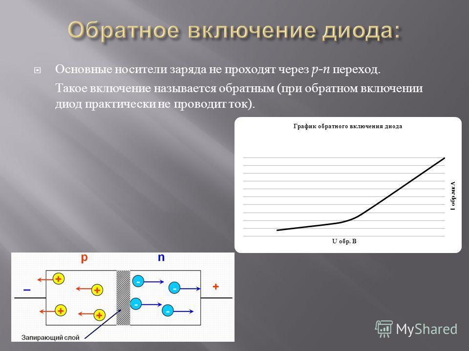 Основные носители заряда не проходят через p-n переход. Такое включение называется обратным ( при обратном включении диод практически не проводит ток ).