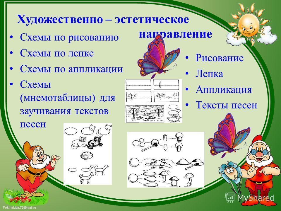 FokinaLida.75@mail.ru Художественно – эстетическое направление Схемы по рисованию Схемы по лепке Схемы по аппликации Схемы (мнемотаблицы) для заучивания текстов песен Рисование Лепка Аппликация Тексты песен