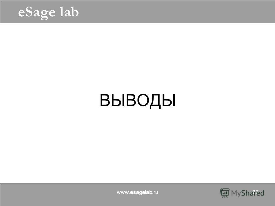 eSage lab www.esagelab.ru22 ВЫВОДЫ