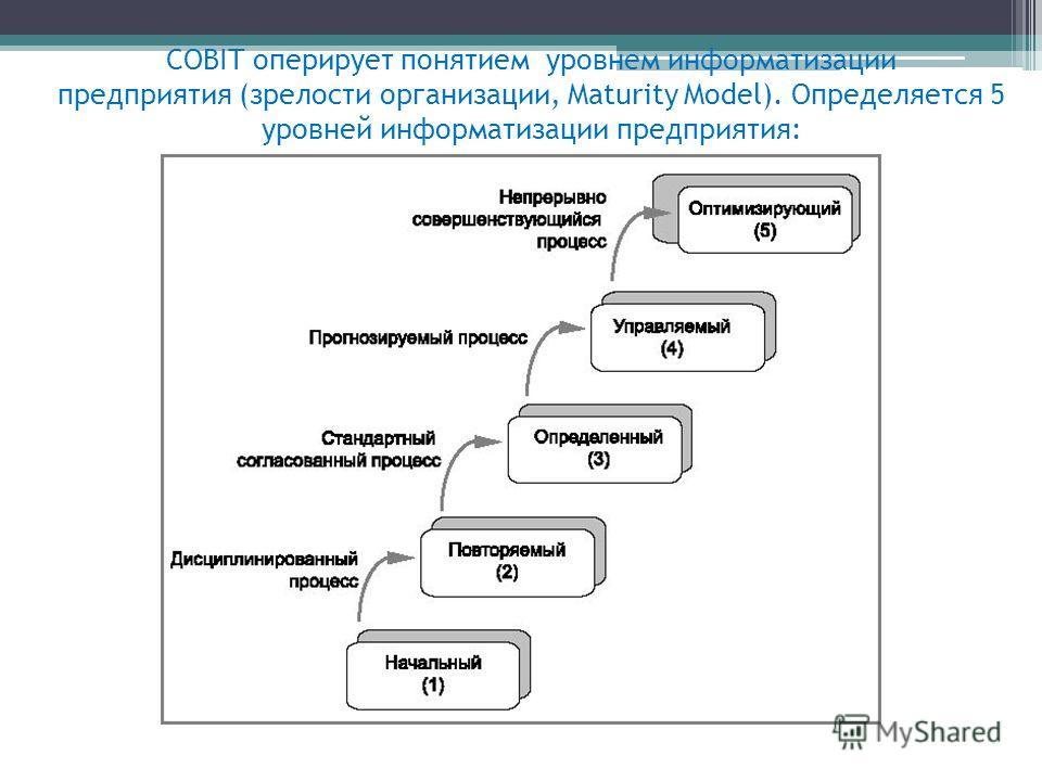 COBIT оперирует понятием уровнем информатизации предприятия (зрелости организации, Maturity Model). Определяется 5 уровней информатизации предприятия: