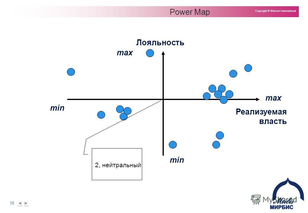 58 Copyright © Mercuri International Лояльность Реализуемая власть min max Power Map 2, нейтральный