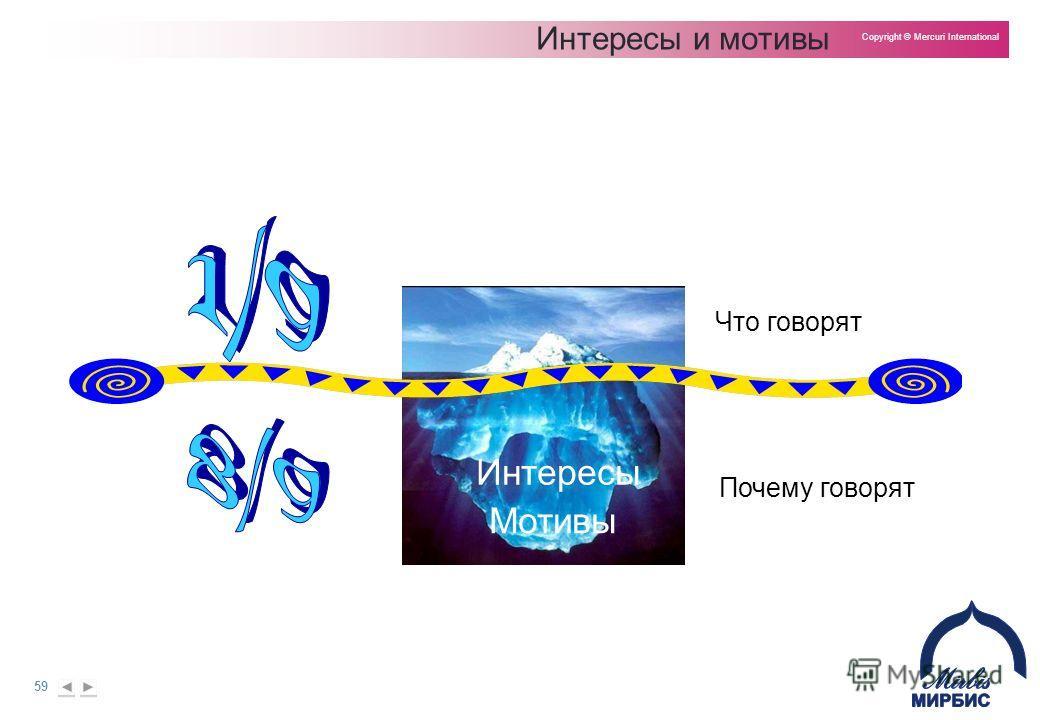 59 Copyright © Mercuri International Интересы и мотивы Мотивы Что говорят Почему говорят Интересы