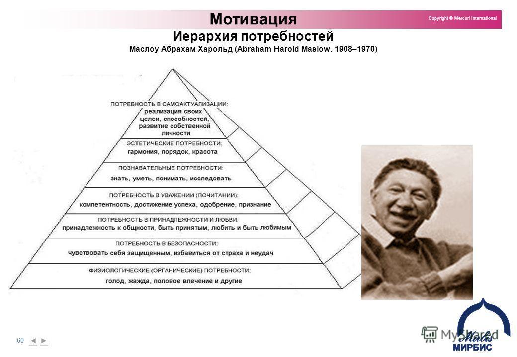 60 Copyright © Mercuri International Мотивация Иерархия потребностей Маслоу Абрахам Харольд (Abraham Harold Maslow. 1908–1970)