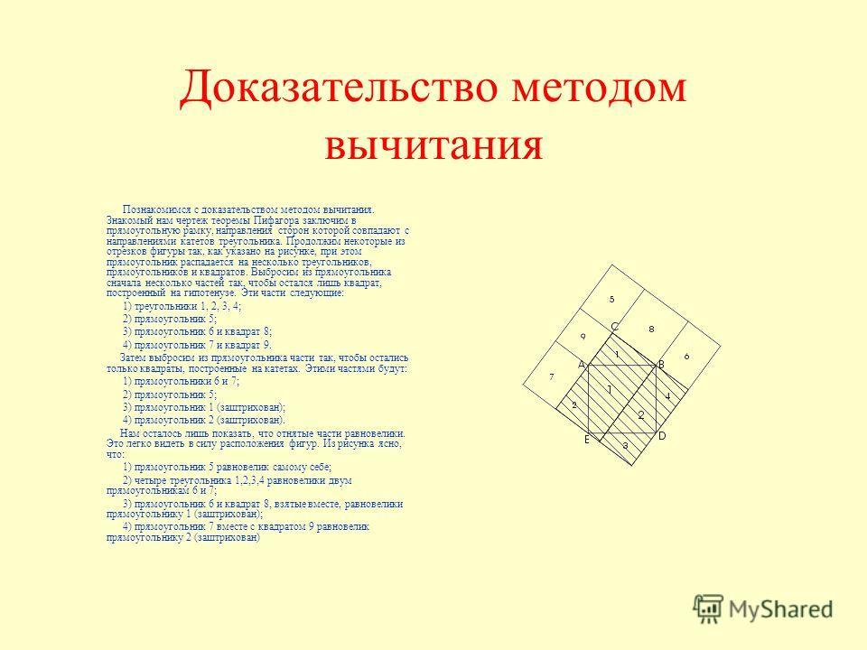 Доказательство методом вычитания Познакомимся с доказательством методом вычитания. Знакомый нам чертеж теоремы Пифагора заключим в прямоугольную рамку, направления сторон которой совпадают с направлениями катетов треугольника. Продолжим некоторые из