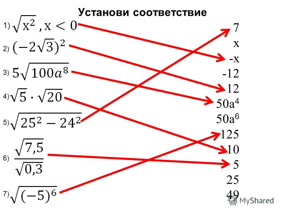 Установи соответствие 1) 3) 4) 5) 6) 7) 2) 7 х -х -12 12 50а 4 50а 6 125 10 5 25 49