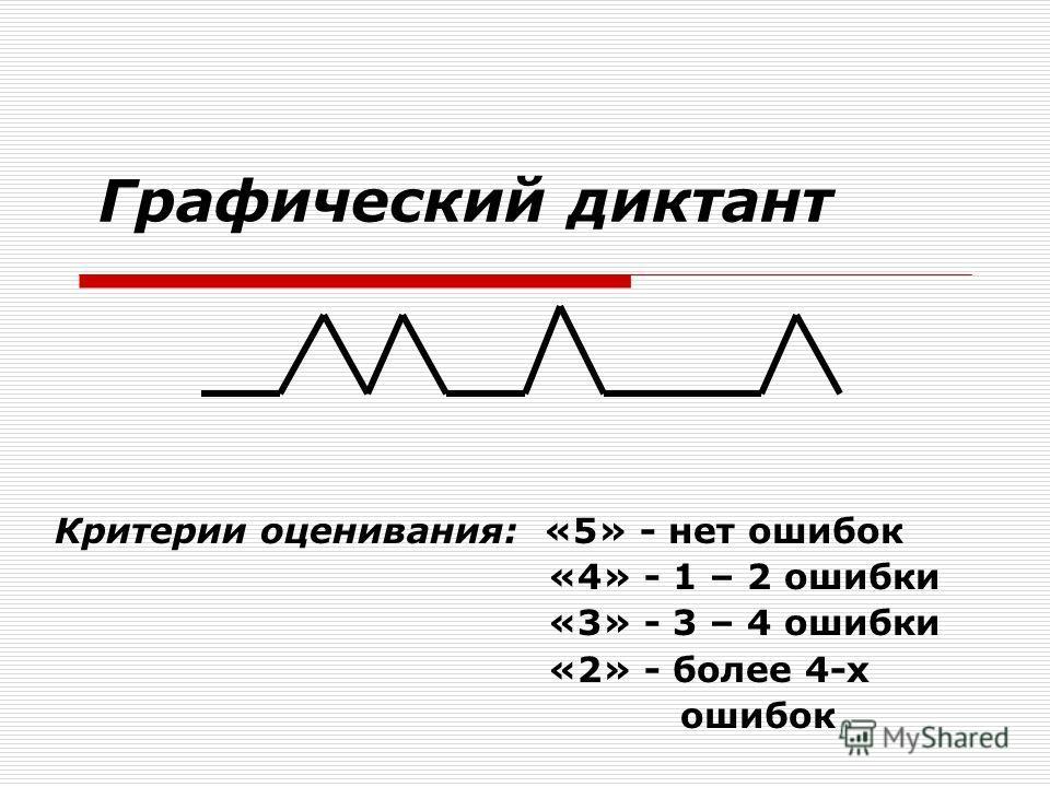 Графический диктант Критерии оценивания: «5» - нет ошибок «4» - 1 – 2 ошибки «3» - 3 – 4 ошибки «2» - более 4-х ошибок