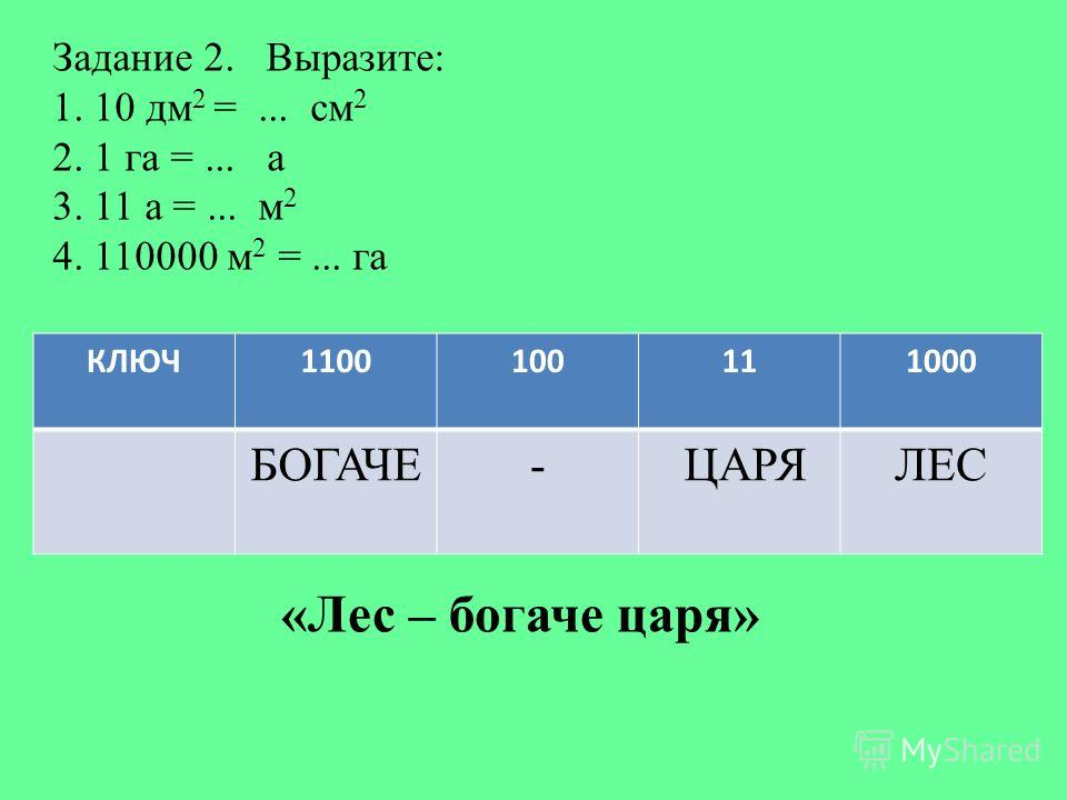 Задание 2. Выразите: 1. 10 дм 2 =... см 2 2. 1 га =... а 3. 11 а =... м 2 4. 110000 м 2 =... га КЛЮЧ1100100111000 БОГАЧЕ- ЦАРЯЛЕС «Лес – богаче царя»