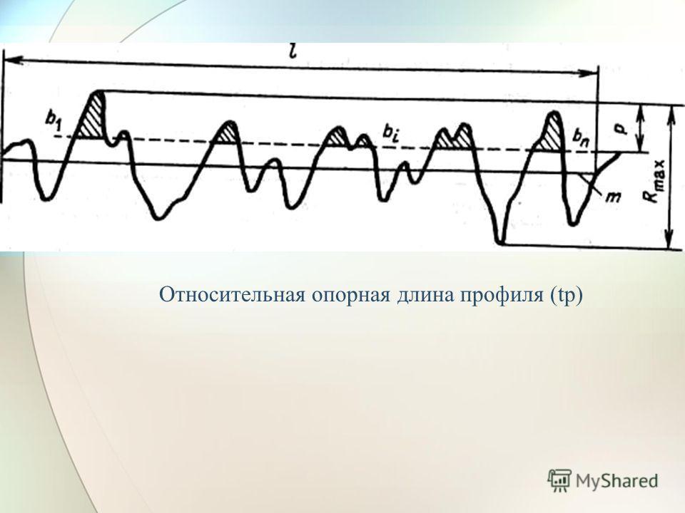 Относительная опорная длина профиля (tp)