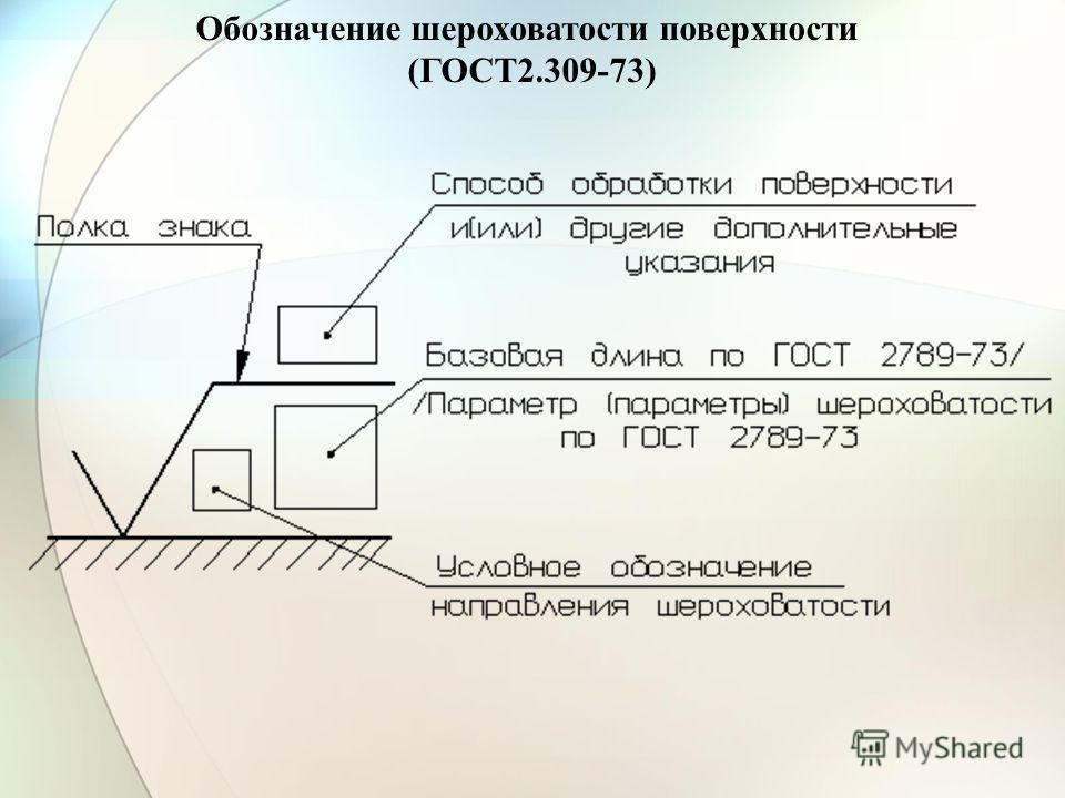 Обозначение шероховатости поверхности (ГОСТ2.309-73)