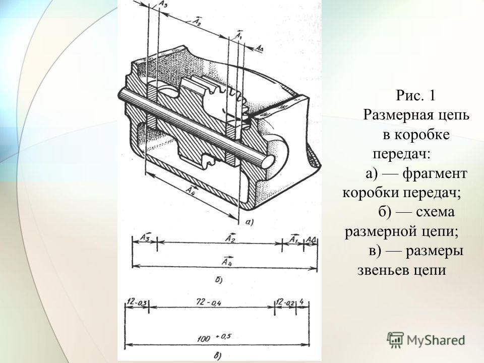 Рис. 1 Размерная цепь в коробке передач: а) фрагмент коробки передач; б) схема размерной цепи; в) размеры звеньев цепи