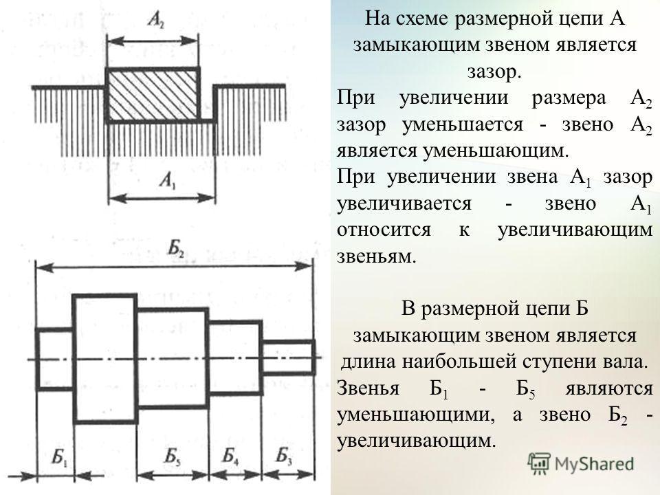 На схеме размерной цепи А замыкающим звеном является зазор. При увеличении размера А 2 зазор уменьшается - звено А 2 является уменьшающим. При увеличении звена А 1 зазор увеличивается - звено А 1 относится к увеличивающим звеньям. В размерной цепи Б