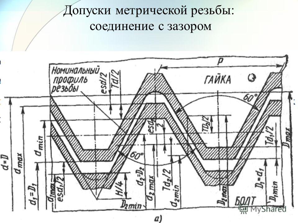 Допуски метрической резьбы: соединение с зазором