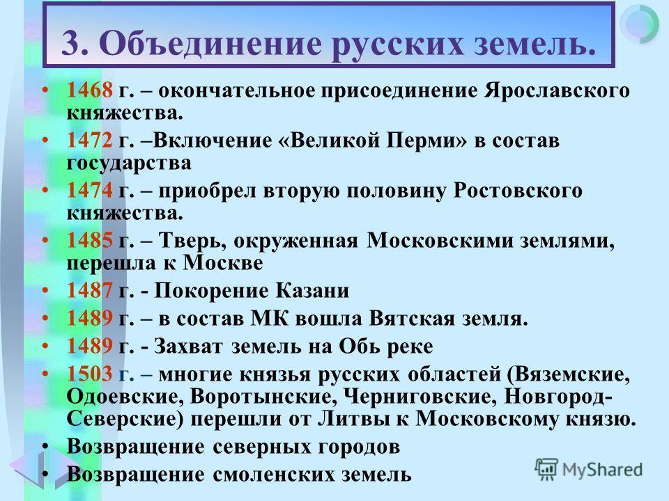 Меню 1468 г. – окончательное присоединение Ярославского княжества. 1472 г. –Включение «Великой Перми» в состав государства 1474 г. – приобрел вторую половину Ростовского княжества. 1485 г. – Тверь, окруженная Московскими землями, перешла к Москве 148