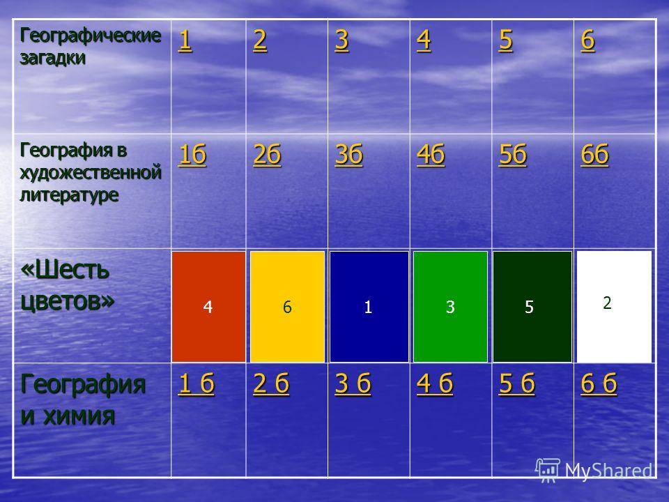 Географические загадки 1111 2222 3333 4444 5555 6666 География в художественной литературе 1б 2б 3б 4б 5б 6б «Шесть цветов» География и химия 1 б 1 б 2 б 2 б 3 б 3 б 4 б 4 б 5 б 5 б 6 б 6 б 461352 2