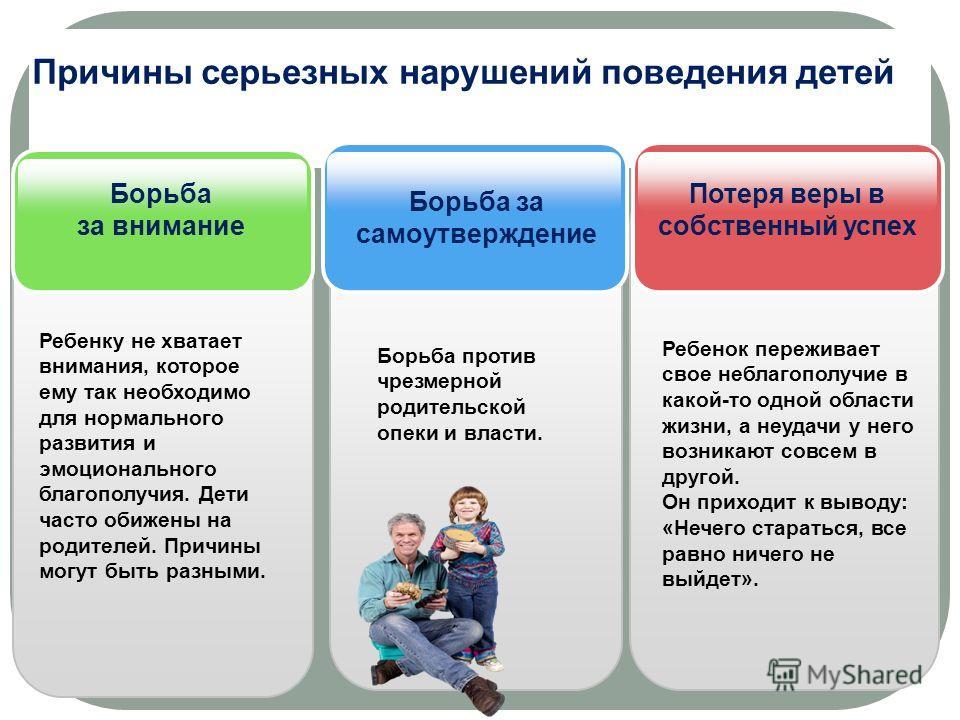 Причины серьезных нарушений поведения детей Борьба за внимание Ребенку не хватает внимания, которое ему так необходимо для нормального развития и эмоционального благополучия. Дети часто обижены на родителей. Причины могут быть разными. Борьба за само
