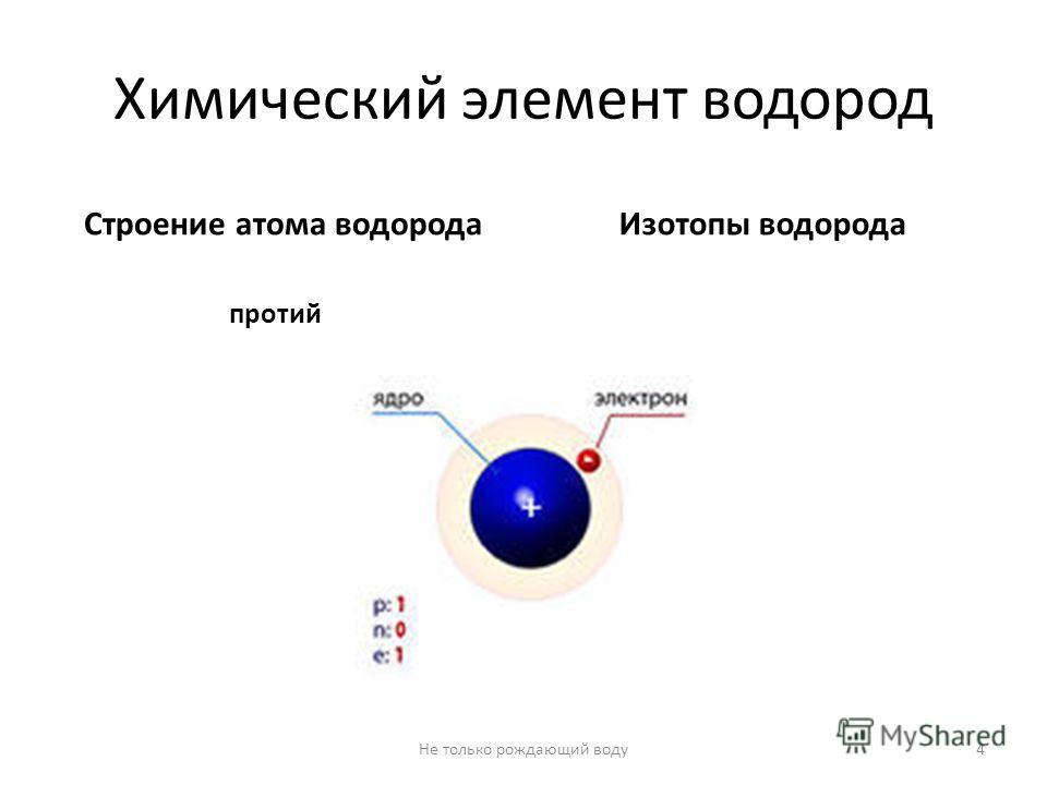 Химический элемент водород Строение атома водородаИзотопы водорода протий 4Не только рождающий воду
