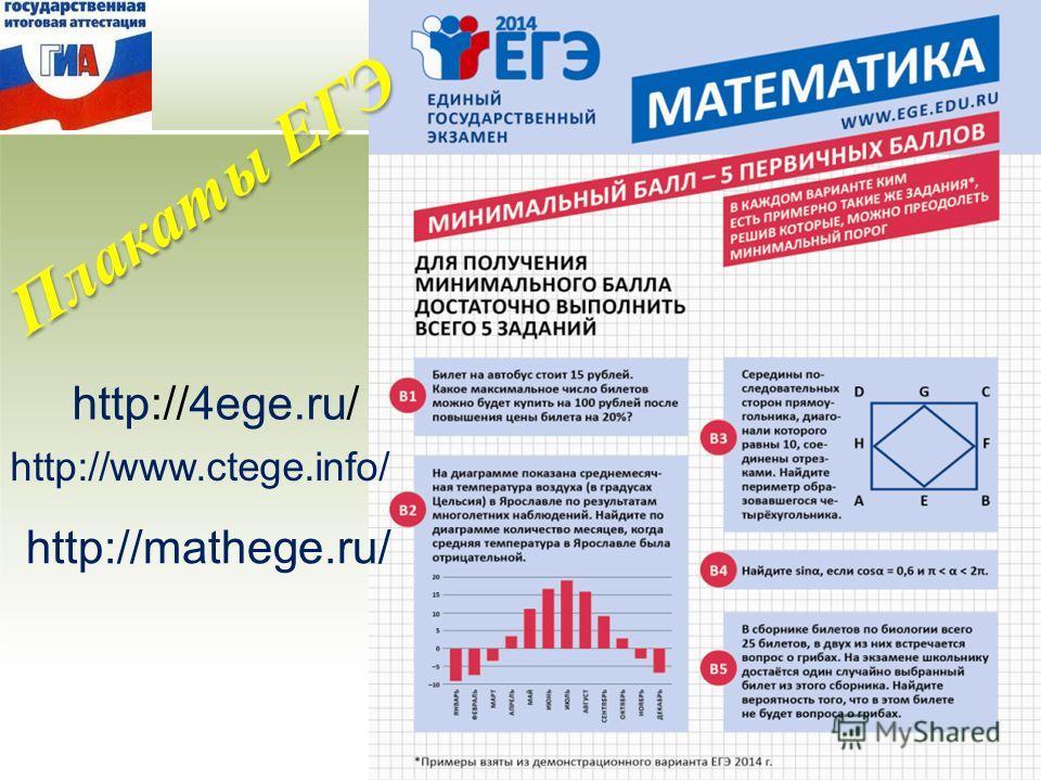 Плакаты ЕГЭ http://4ege.ru/ http://www.ctege.info/ http://mathege.ru/