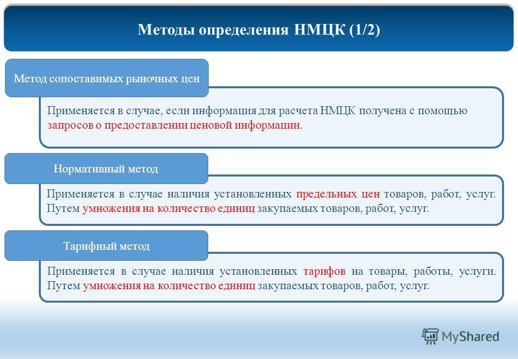 Методы определения НМЦК (1/2) Применяется в случае, если информация для расчета НМЦК получена с помощью запросов о предоставлении ценовой информации. Метод сопоставимых рыночных цен Применяется в случае наличия установленных предельных цен товаров, р