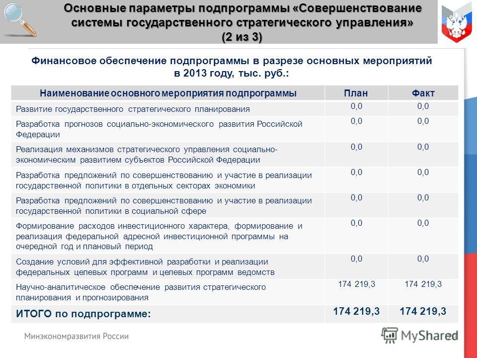 29 Основные параметры подпрограммы «Совершенствование системы государственного стратегического управления» (2 из 3) Финансовое обеспечение подпрограммы в разрезе основных мероприятий в 2013 году, тыс. руб.: Наименование основного мероприятия подпрогр