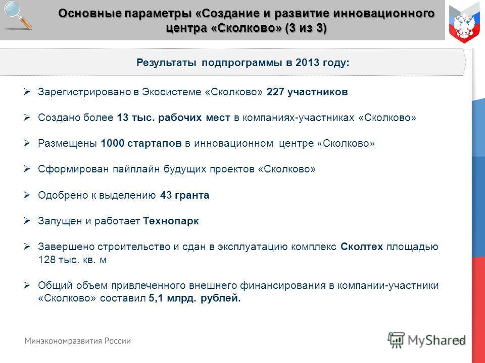 36 Основные параметры «Создание и развитие инновационного центра «Сколково» (3 из 3) Результаты подпрограммы в 2013 году: Зарегистрировано в Экосистеме «Сколково» 227 участников Создано более 13 тыс. рабочих мест в компаниях-участниках «Сколково» Раз