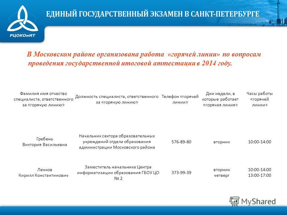 В Московском районе организована работа «горячей линии» по вопросам проведения государственной итоговой аттестации в 2014 году. Фамилия имя отчество специалиста, ответственного за «горячую линию» Должность специалиста, ответственного за «горячую лини