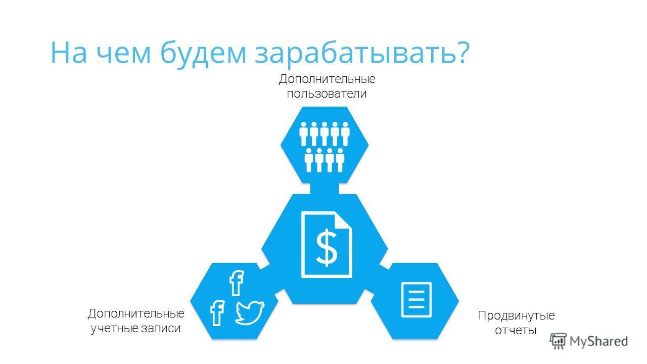 На чем будем зарабатывать? Дополнительные учетные записи Дополнительные пользователи Продвинутые отчеты