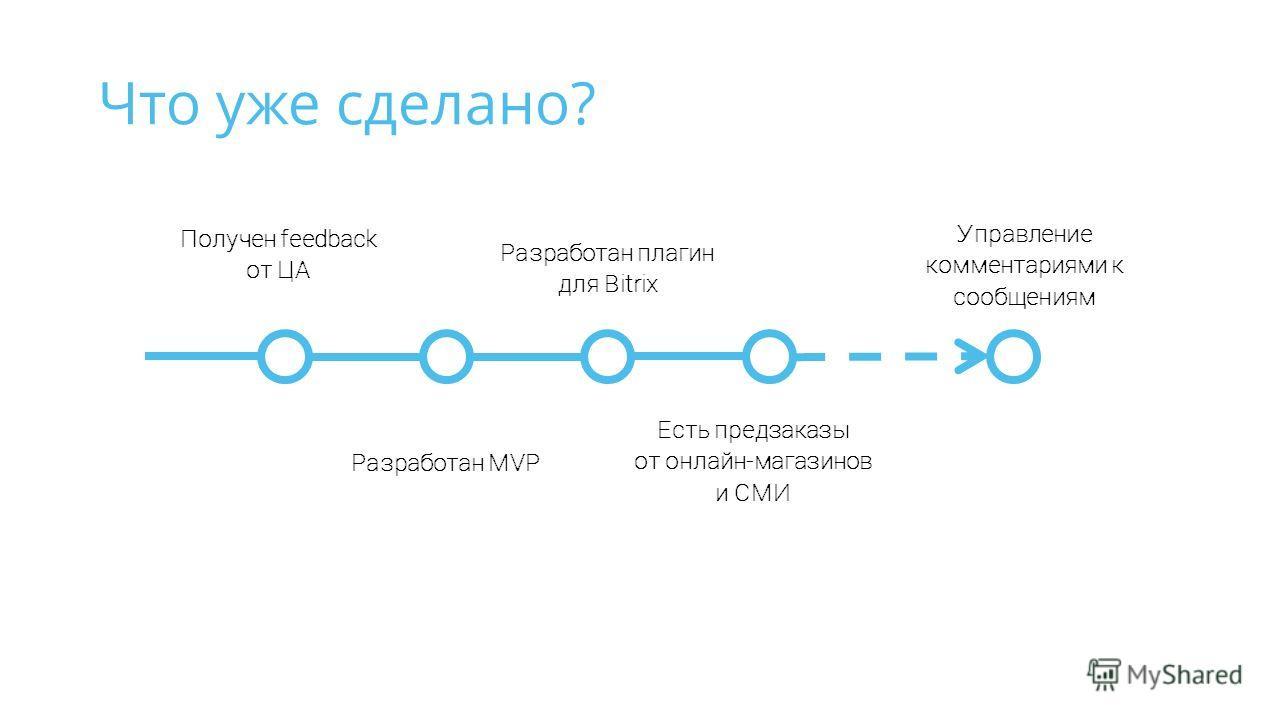 Что уже сделано? Получен feedback от ЦА Разработан MVP Разработан плагин для Bitrix Есть предзаказы от онлайн-магазинов и СМИ Управление комментариями к сообщениям