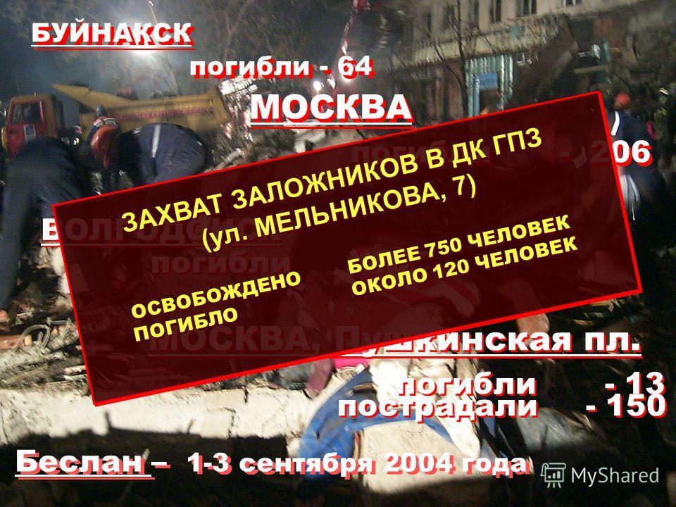 МОСКВА погибли - 206 МОСКВА погибли - 206 ВОЛГОДОНСК погибли - 18 ВОЛГОДОНСК погибли - 18 МОСКВА, Пушкинская пл. погибли - 13 пострадали - 150 МОСКВА, Пушкинская пл. погибли - 13 пострадали - 150 Беслан – 1-3 сентября 2004 года БУЙНАКСК погибли - 64