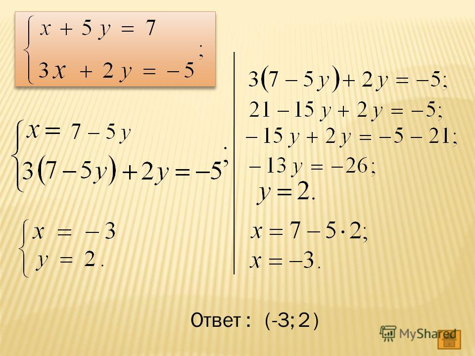 Ответ :(-3;2)